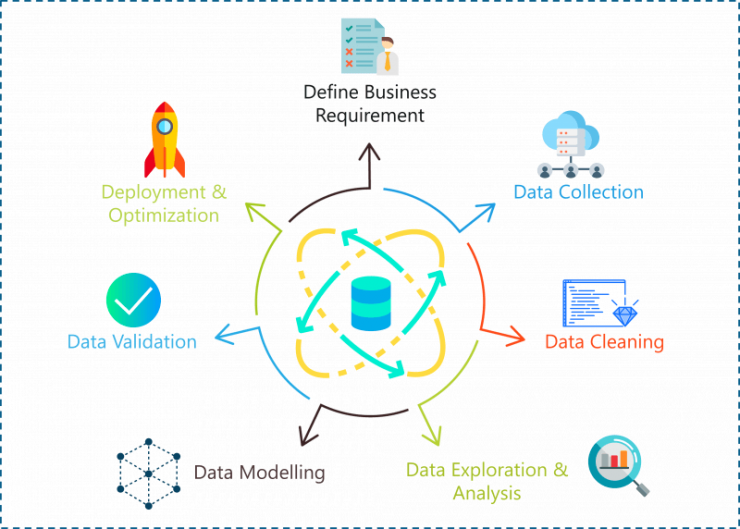 data science projects github,data science projects for resume,open source data science projects,how to present a data science project,data science projects in india,data science projects kaggle,data science project ideas reddit,data science projects for freshers